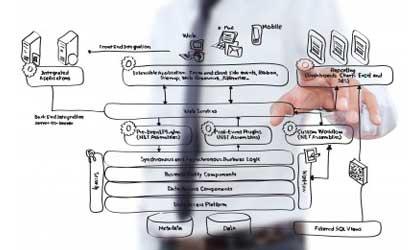 consultoria-it-procesos